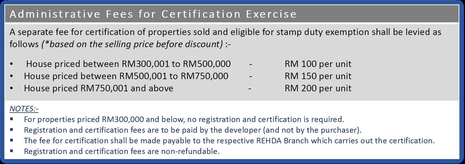 Admin Fees - HOC Certification