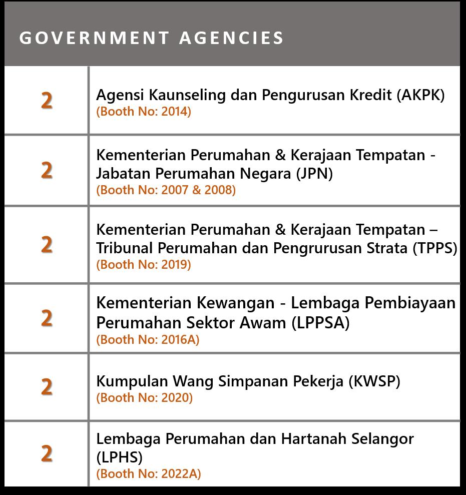 Gov Agencies Listing